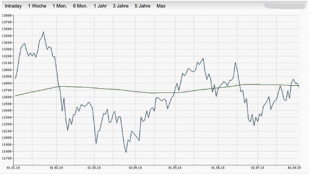 Chart_LI.thumb.jpg.aefbdcc08a018f67cfbf7488418aae7b.jpg
